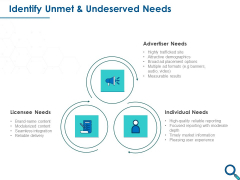 Evaluating Competitive Marketing Effectiveness Identify Unmet And Undeserved Needs Topics PDF