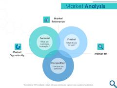 Evaluating Competitive Marketing Effectiveness Market Analysis Ppt Slides Microsoft PDF