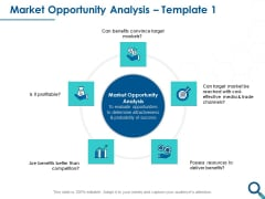 Evaluating Competitive Marketing Effectiveness Market Opportunity Analysis Infographics PDF