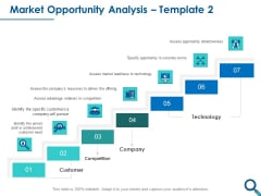 Evaluating Competitive Marketing Effectiveness Market Opportunity Analysis Technology Portrait PDF