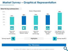 Evaluating Competitive Marketing Effectiveness Market Survey Graphical Representation Guidelines PDF