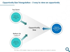 Evaluating Competitive Marketing Effectiveness Opportunity Size Triangulation 3 Way To View An Opportunity Structure PDF