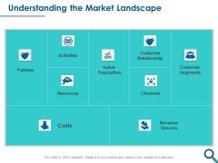 Evaluating Competitive Marketing Effectiveness Understanding The Market Landscape Introduction PDF