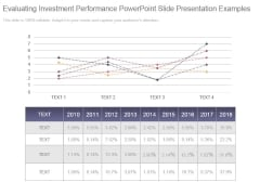 Evaluating Investment Performance Powerpoint Slide Presentation Examples
