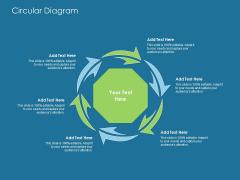 Evaluating Performance Circular Diagram Ppt Inspiration Slide Portrait PDF