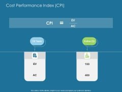 Evaluating Performance Cost Performance Index CPI Ppt Infographics Background PDF