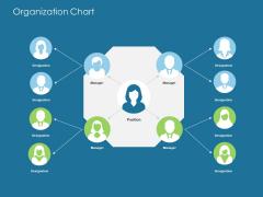 Evaluating Performance Organization Chart Ppt Design Templates PDF