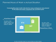 Evaluating Performance Planned Hours Of Work Vs Actual Situation Ppt Show Gridlines PDF