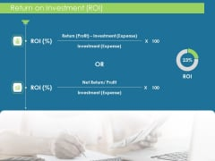 Evaluating Performance Return On Investment ROI Ppt Outline Designs PDF