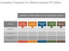 Evaluating Prospects For Different Aspects Ppt Slides