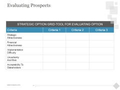 Evaluating Prospects Ppt PowerPoint Presentation Sample
