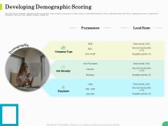 Evaluating Rank Prospects Developing Demographic Scoring Ppt Layouts Objects PDF