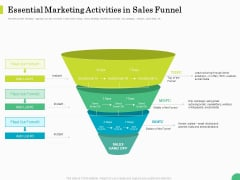Evaluating Rank Prospects Essential Marketing Activities In Sales Funnel Ppt Infographic Template Tips PDF