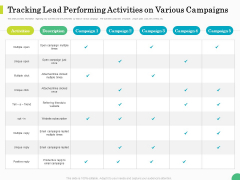 Evaluating Rank Prospects Tracking Lead Performing Activities On Various Campaigns Ppt Summary Slideshow PDF