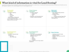 Evaluating Rank Prospects What Kind Of Information Is Vital For Lead Scoring Ppt Inspiration Graphics PDF