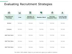 Evaluating Recruitment Strategies Ppt Powerpoint Presentation Infographics Sample