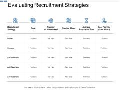 Evaluating Recruitment Strategies Ppt PowerPoint Presentation Model Example Topics