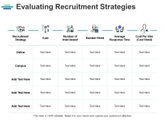 Evaluating Recruitment Strategies Ppt PowerPoint Presentation Model Tips