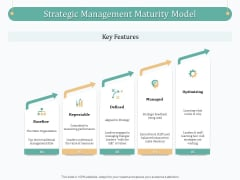 Evaluating Strategic Governance Maturity Model Strategic Management Maturity Model Ppt Gallery Example Topics PDF
