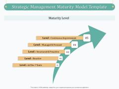 Evaluating Strategic Governance Maturity Model Strategic Management Maturity Model Template Ppt Ideas Example Topics PDF