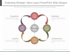 Evaluating Strategic Value Layout Powerpoint Slide Designs