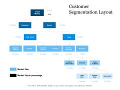 Evaluating Target Market Segments Customer Segmentation Layout Ppt Portfolio Guidelines PDF