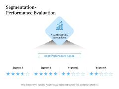 Evaluating Target Market Segments Segmentation Performance Evaluation Ppt Professional Example Topics PDF