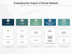 Evaluating The Impact Of Social Network Ppt PowerPoint Presentation File Rules PDF