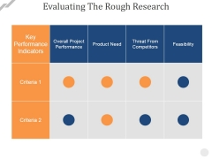 Evaluating The Rough Research Ppt PowerPoint Presentation Pictures Visuals