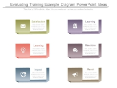 Evaluating Training Example Diagram Powerpoint Ideas