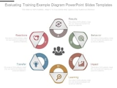 Evaluating Training Example Diagram Powerpoint Slides Templates