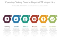 Evaluating Training Example Diagram Ppt Infographics