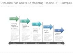 Evaluation And Control Of Marketing Timeline Ppt Examples
