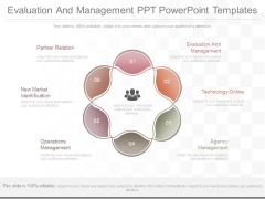 Evaluation And Management Ppt Powerpoint Templates