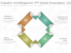 Evaluation And Management Ppt Sample Presentations
