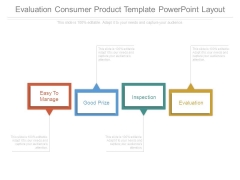 Evaluation Consumer Product Template Powerpoint Layout