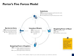 Evaluation Criteria Of New Product Development Process Porters Five Forces Model Ppt PowerPoint Presentation Professional Guide PDF