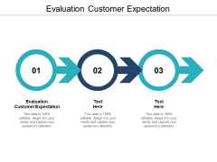 Evaluation Customer Expectation Ppt PowerPoint Presentation Pictures Guidelines Cpb