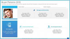Evaluation Evolving Advanced Enterprise Development Marketing Tactics Buyer Persona Goals Ppt Pictures Graphics PDF