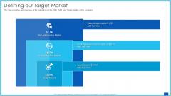 Evaluation Evolving Advanced Enterprise Development Marketing Tactics Defining Our Target Market Sample PDF
