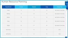 Evaluation Evolving Advanced Enterprise Development Marketing Tactics Human Resource Planning Elements PDF