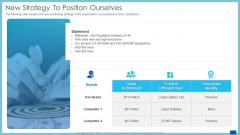 Evaluation Evolving Advanced Enterprise Development Marketing Tactics New Strategy To Position Ourselves Clipart PDF