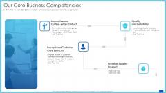 Evaluation Evolving Advanced Enterprise Development Marketing Tactics Our Core Business Competencies Brochure PDF
