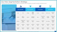 Evaluation Evolving Advanced Enterprise Development Marketing Tactics Our New Segmentation Strategy Guidelines PDF