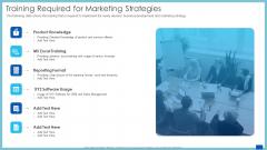 Evaluation Evolving Advanced Enterprise Development Marketing Tactics Training Required For Marketing Strategies Graphics PDF