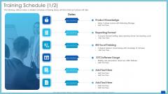 Evaluation Evolving Advanced Enterprise Development Marketing Tactics Training Schedule Format Slides PDF
