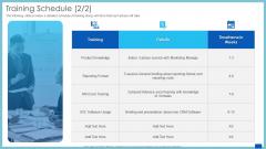 Evaluation Evolving Advanced Enterprise Development Marketing Tactics Training Schedule Product Summary PDF