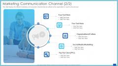 Evaluation Evolving Advanced Enterprise Development Tactics Marketing Communication Channel Organizational Download PDF
