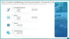 Evaluation Evolving Advanced Enterprise Development Tactics Our Current Marketing Communication Channel Media Mockup PDF