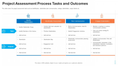 Evaluation Mapping Project Assessment Process Tasks And Outcomes Structure PDF